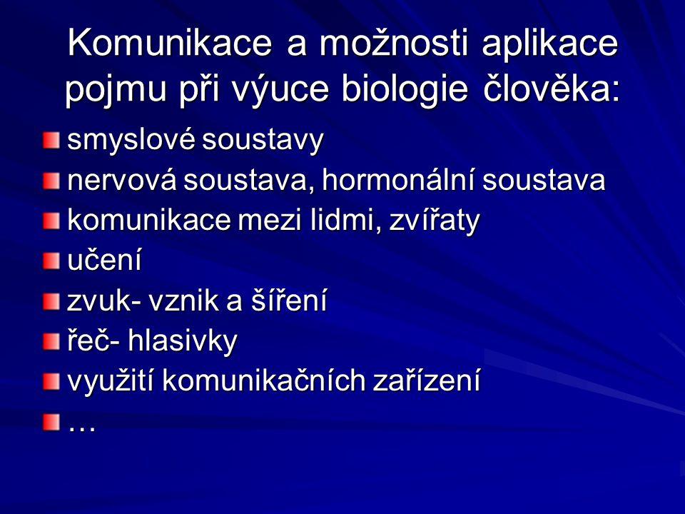 Komunikace a možnosti aplikace pojmu při výuce biologie člověka: