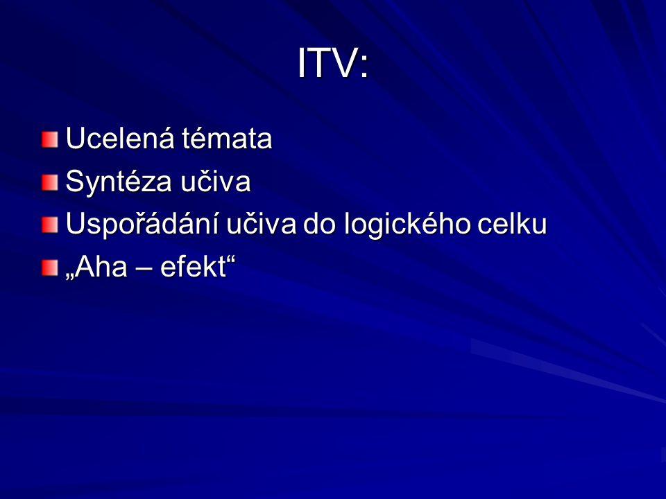 ITV: Ucelená témata Syntéza učiva Uspořádání učiva do logického celku