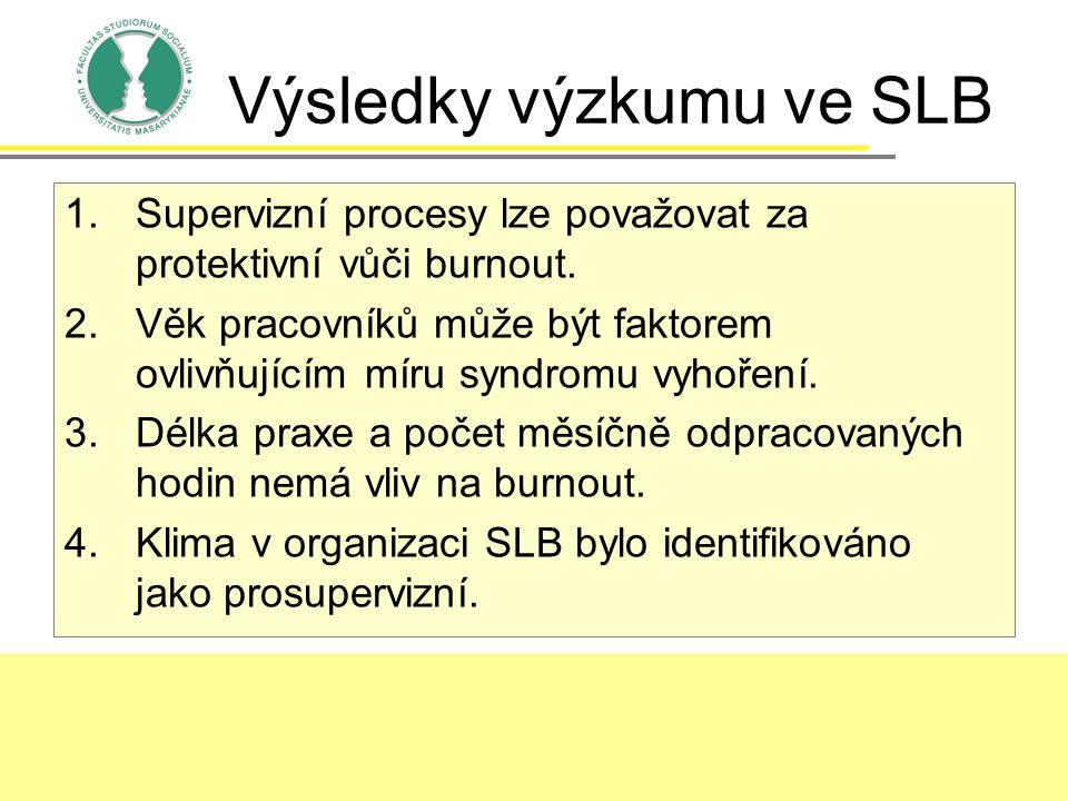 Výsledky výzkumu ve SLB