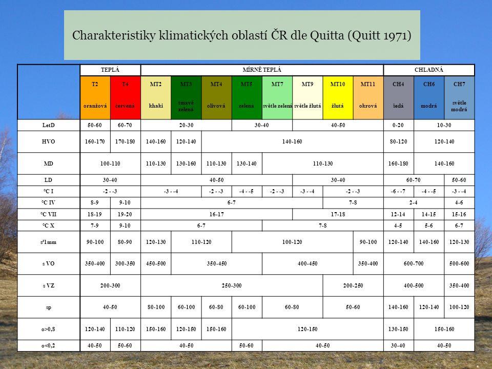 Charakteristiky klimatických oblastí ČR dle Quitta (Quitt 1971)