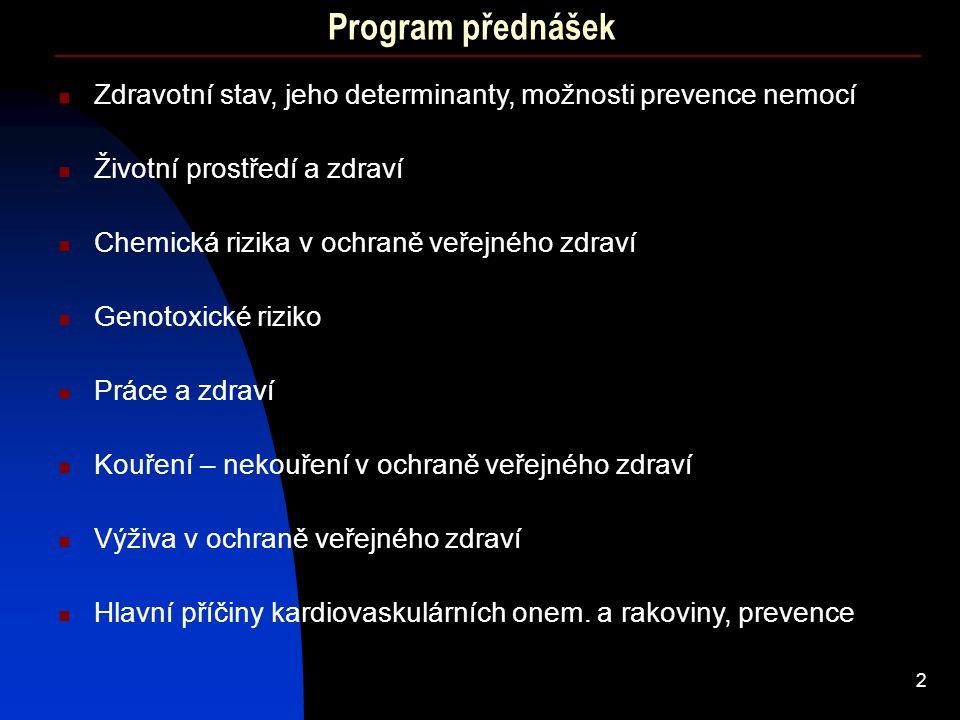Program přednášek Zdravotní stav, jeho determinanty, možnosti prevence nemocí. Životní prostředí a zdraví.