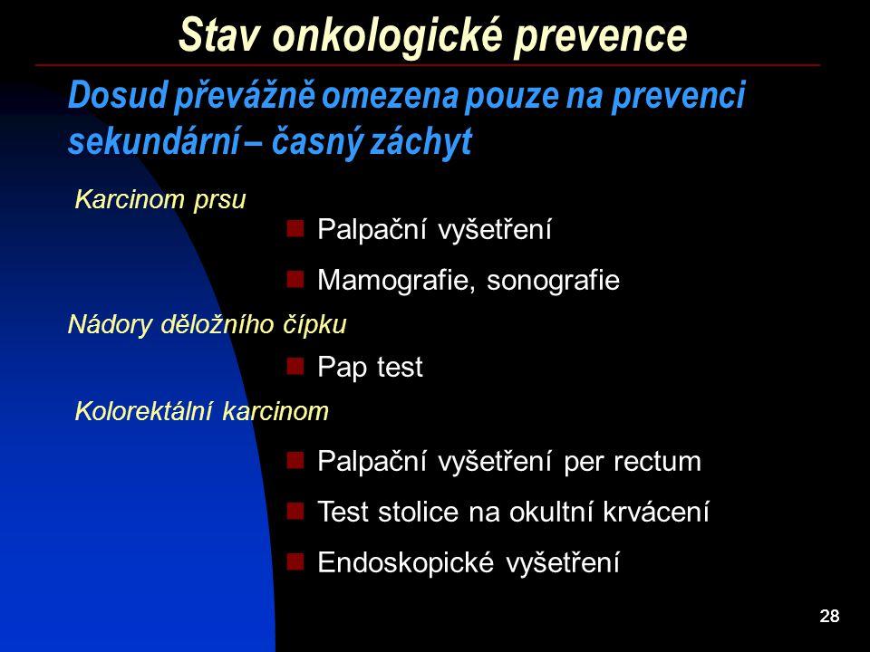 Stav onkologické prevence