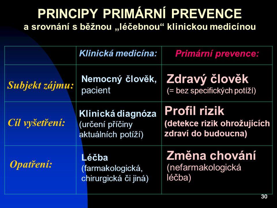 """PRINCIPY PRIMÁRNÍ PREVENCE a srovnání s běžnou """"léčebnou klinickou medicínou"""