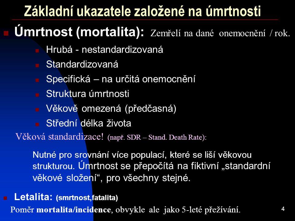 Základní ukazatele založené na úmrtnosti