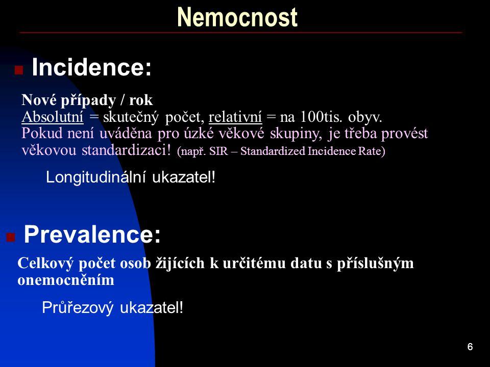 Nemocnost Incidence: Prevalence:
