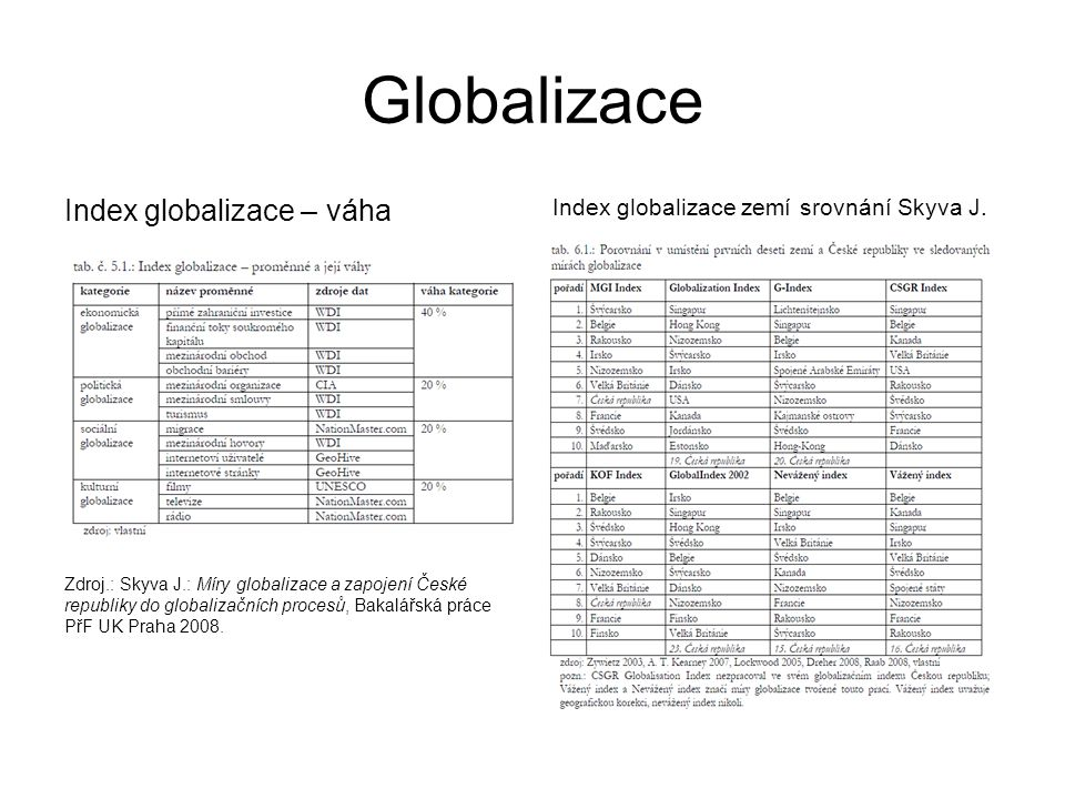 Globalizace Index globalizace – váha