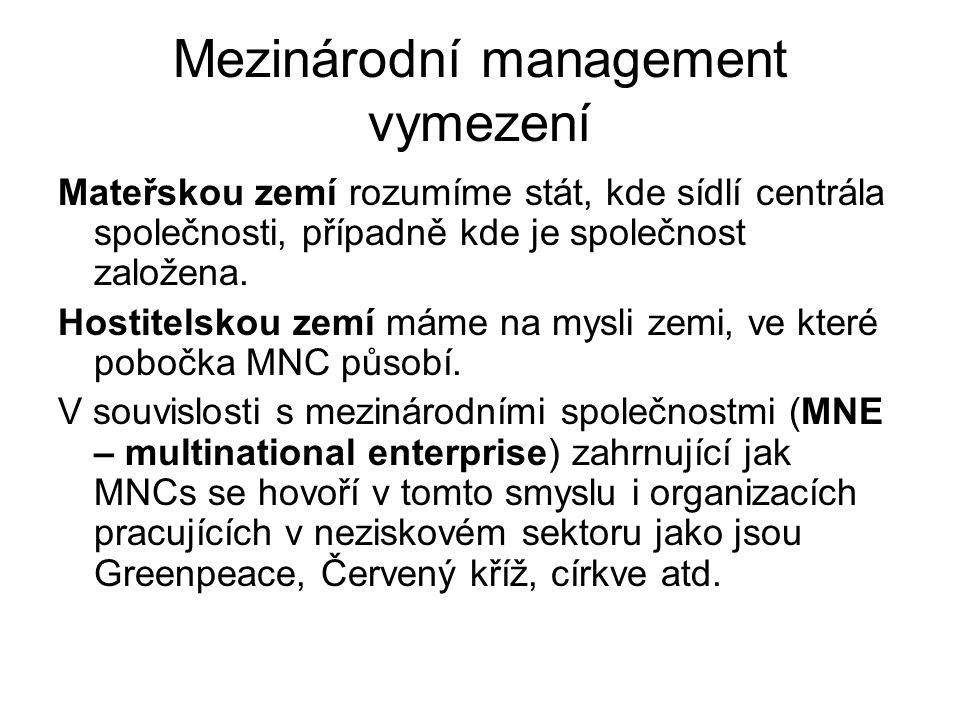 Mezinárodní management vymezení