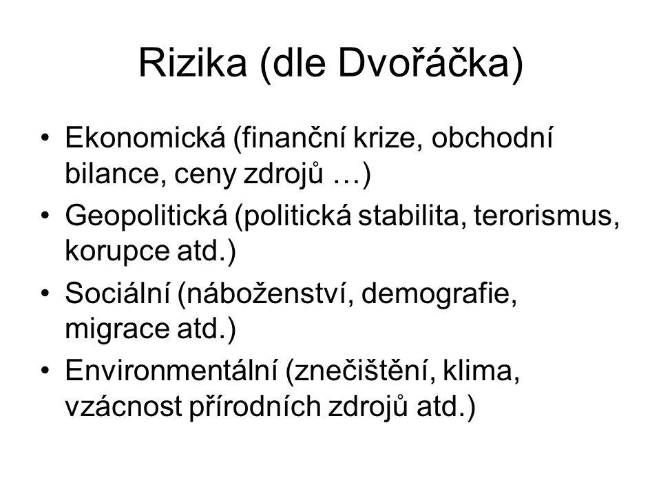 Rizika (dle Dvořáčka) Ekonomická (finanční krize, obchodní bilance, ceny zdrojů …) Geopolitická (politická stabilita, terorismus, korupce atd.)