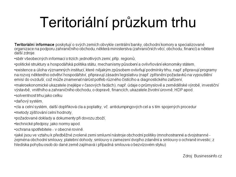 Teritoriální průzkum trhu