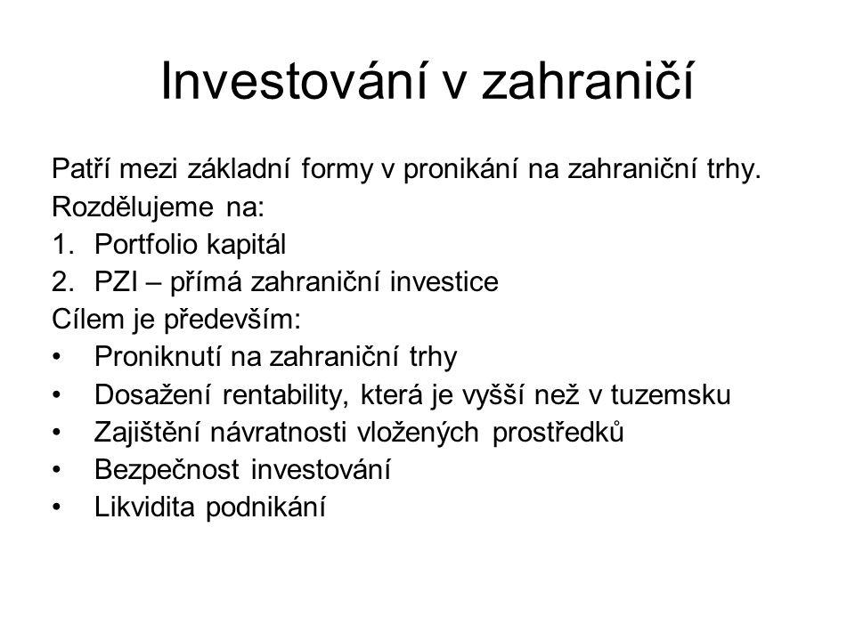 Investování v zahraničí