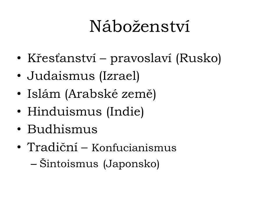 Náboženství Křesťanství – pravoslaví (Rusko) Judaismus (Izrael)