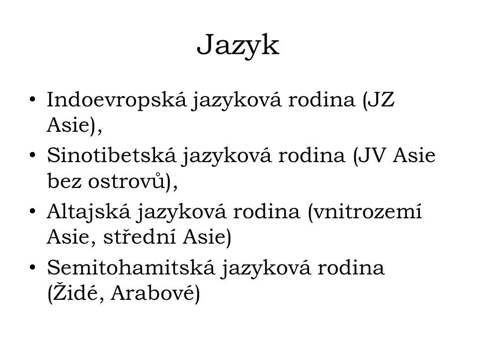 Jazyk Indoevropská jazyková rodina (JZ Asie),