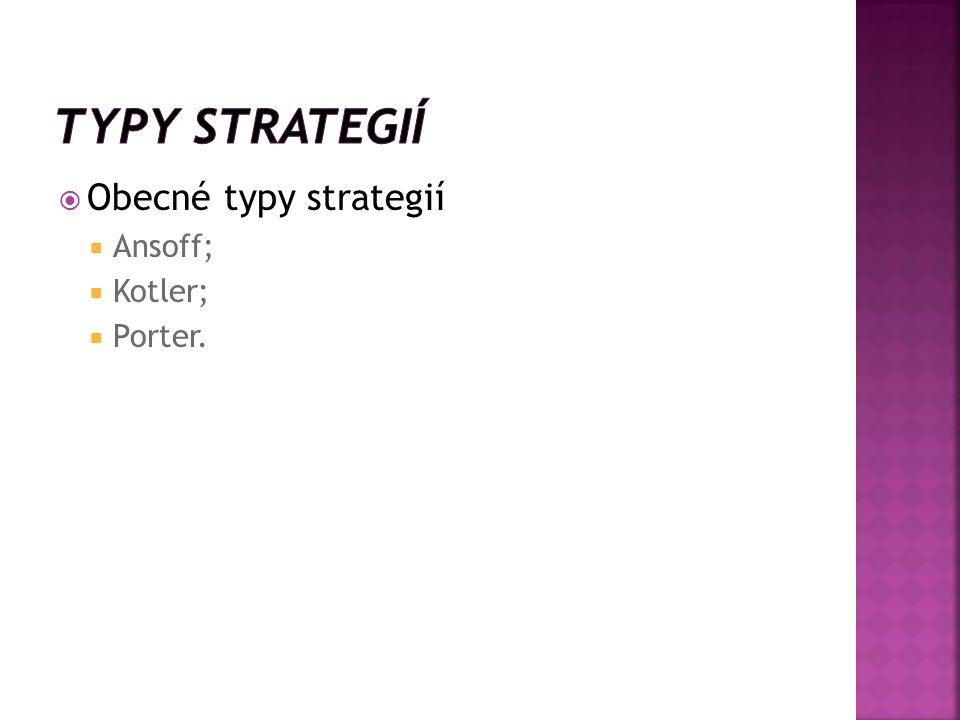 Typy strategií Obecné typy strategií Ansoff; Kotler; Porter.