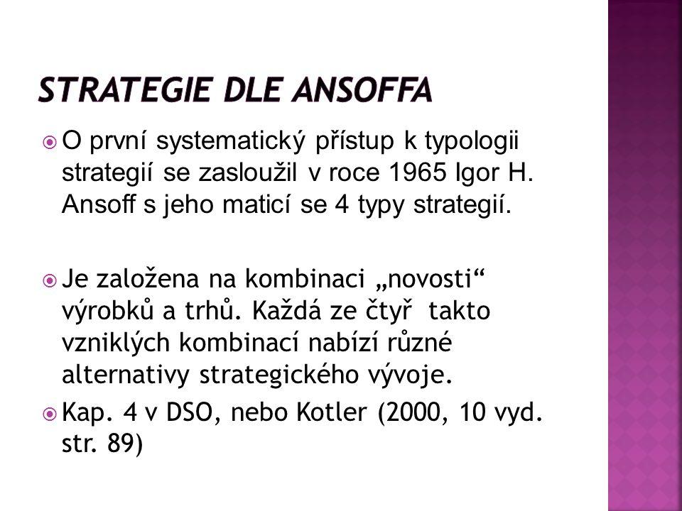 Strategie dle Ansoffa O první systematický přístup k typologii strategií se zasloužil v roce 1965 Igor H. Ansoff s jeho maticí se 4 typy strategií.