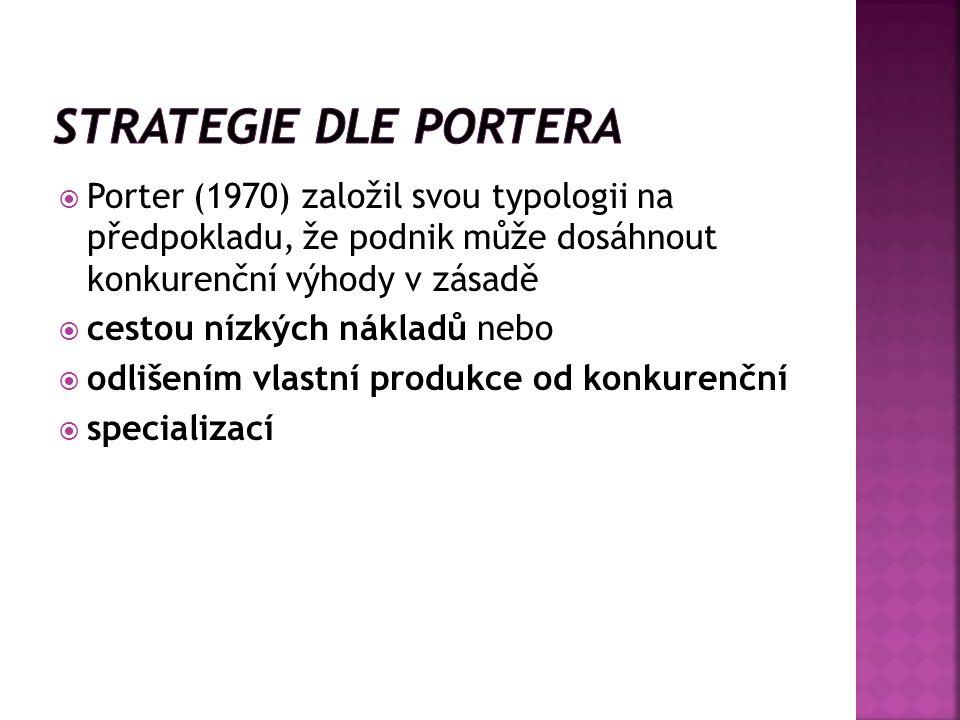 strategie dle Portera Porter (1970) založil svou typologii na předpokladu, že podnik může dosáhnout konkurenční výhody v zásadě.