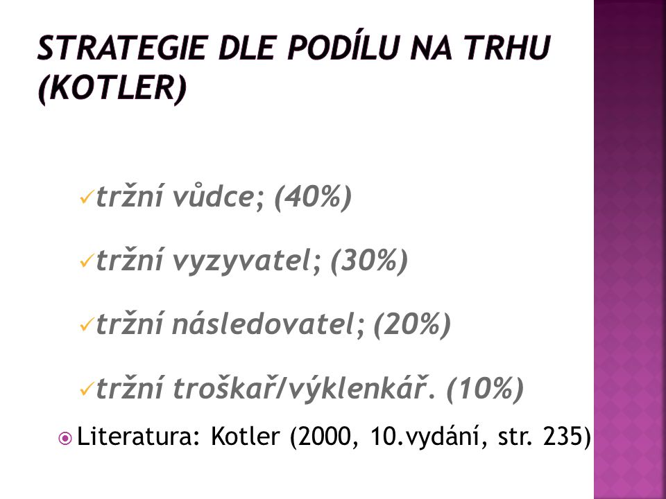 Strategie dle podílu na trhu (Kotler)
