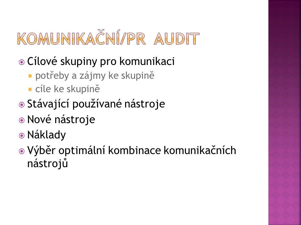 Komunikační/PR audit Cílové skupiny pro komunikaci
