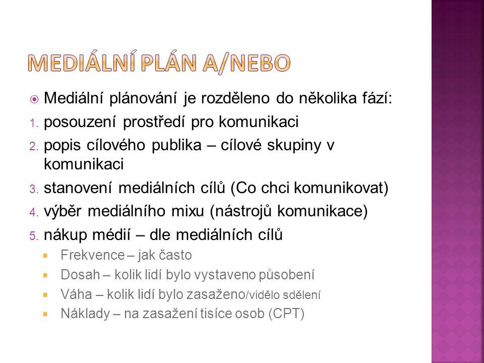 Mediální plán a/nebo Mediální plánování je rozděleno do několika fází: