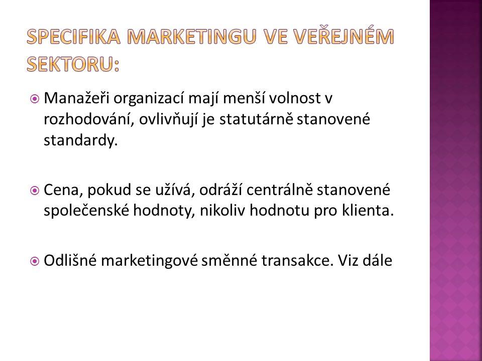 Specifika marketingu ve veřejném sektoru: