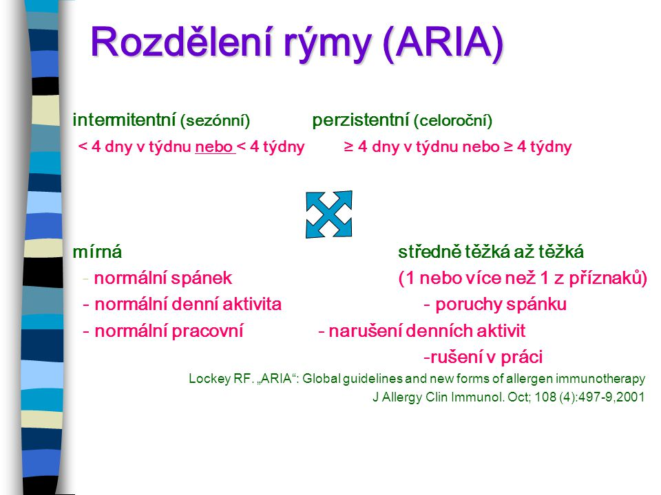 Rozdělení rýmy (ARIA) intermitentní (sezónní) perzistentní (celoroční)