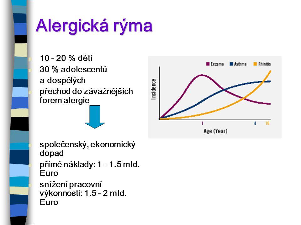 Alergická rýma 10 - 20 % dětí 30 % adolescentů a dospělých