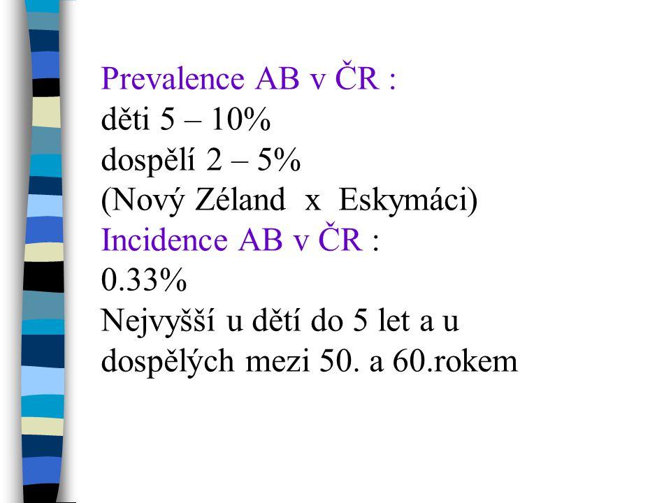 Prevalence AB v ČR : děti 5 – 10% dospělí 2 – 5% (Nový Zéland x Eskymáci) Incidence AB v ČR : 0.33%