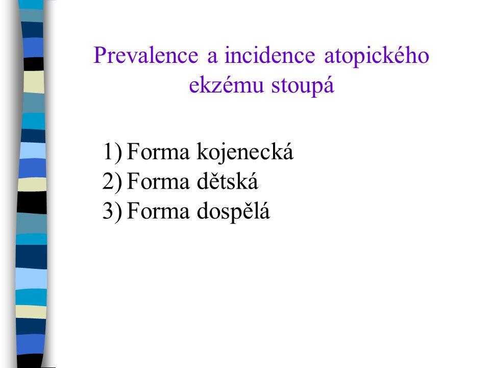 Prevalence a incidence atopického ekzému stoupá
