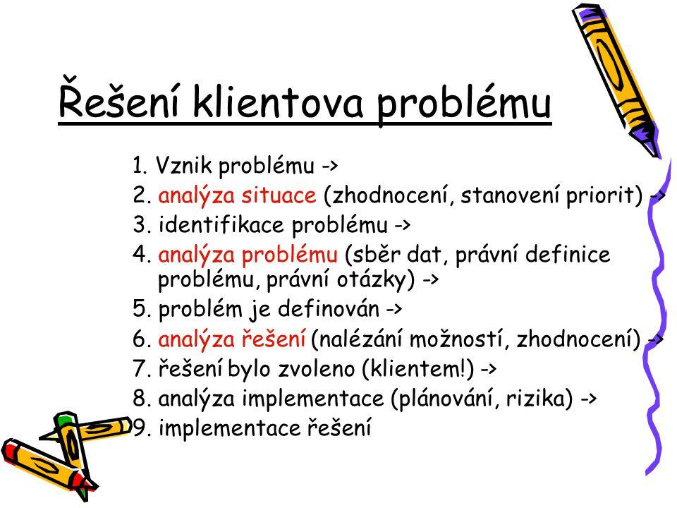 Řešení klientova problému