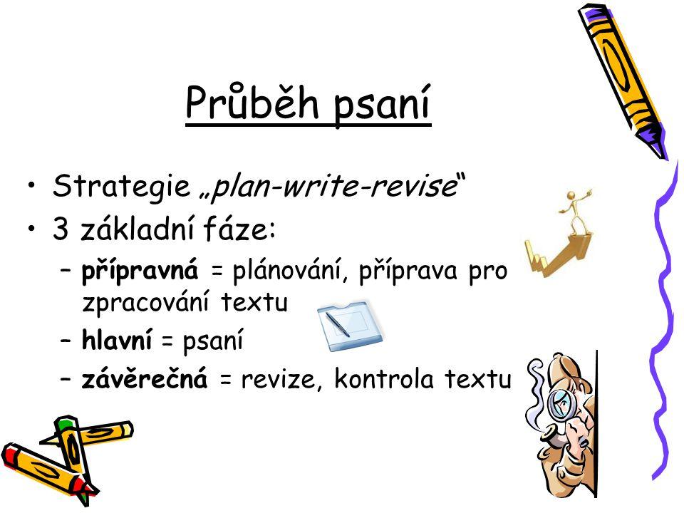 """Průběh psaní Strategie """"plan-write-revise 3 základní fáze:"""