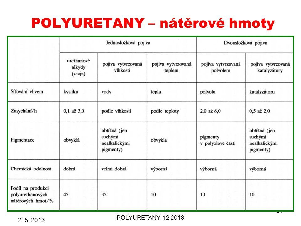 POLYURETANY – nátěrové hmoty
