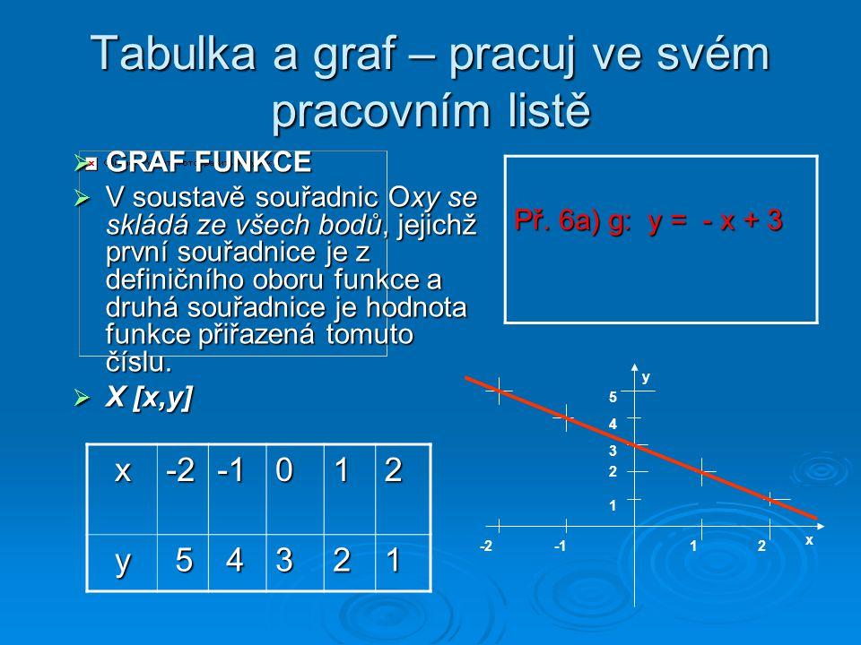 Tabulka a graf – pracuj ve svém pracovním listě