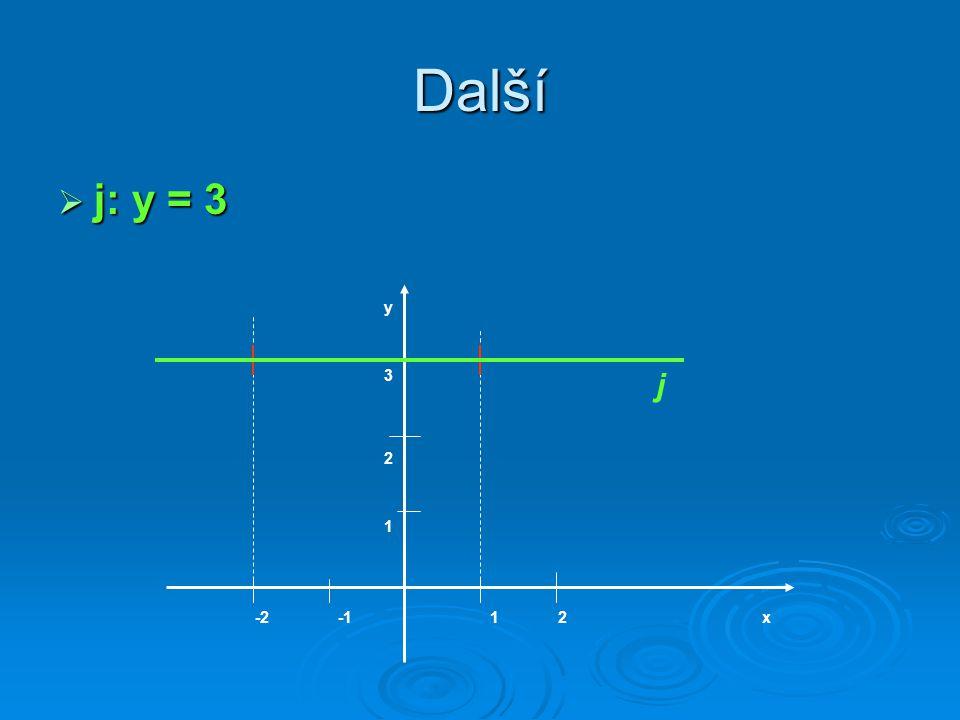 Další j: y = 3 y 3 j 2 1 -2 -1 1 2 x