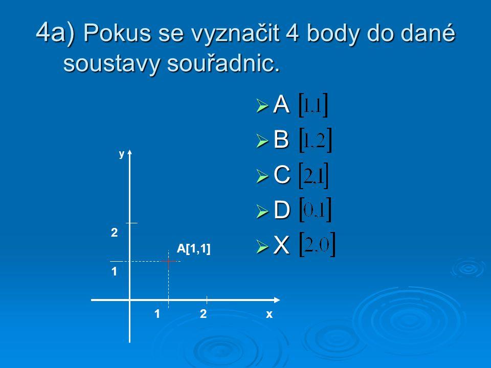 4a) Pokus se vyznačit 4 body do dané soustavy souřadnic.