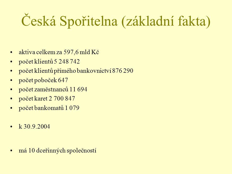 Česká Spořitelna (základní fakta)