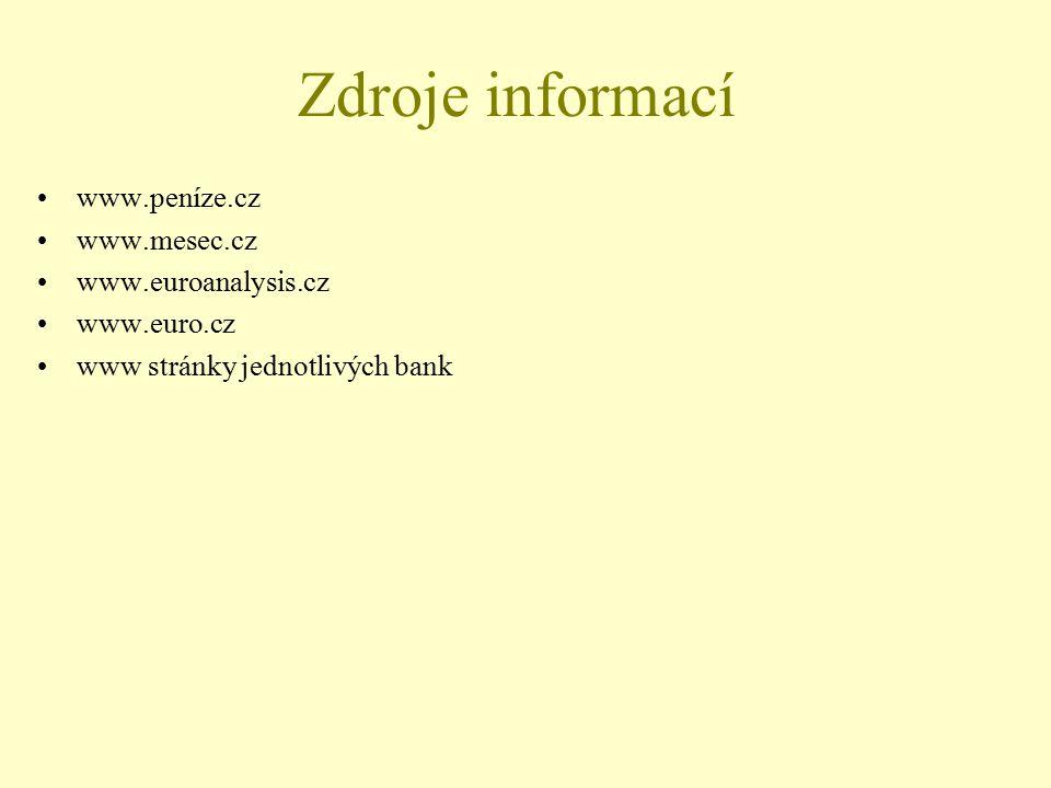 Zdroje informací www.peníze.cz www.mesec.cz www.euroanalysis.cz