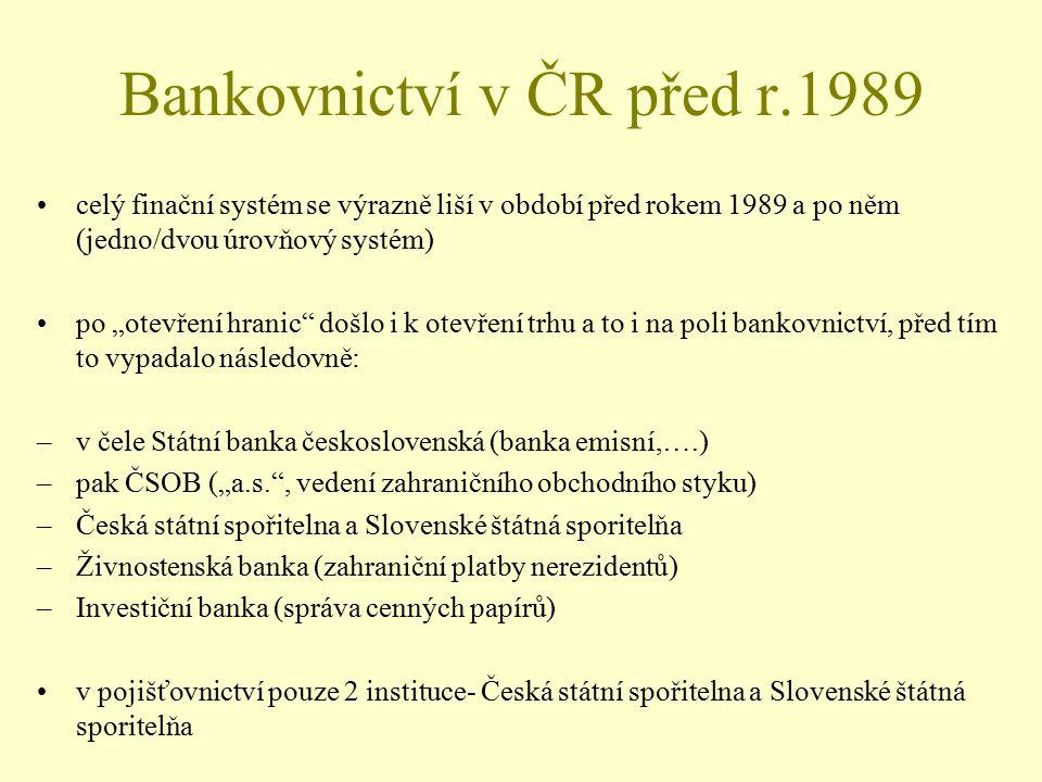 Bankovnictví v ČR před r.1989