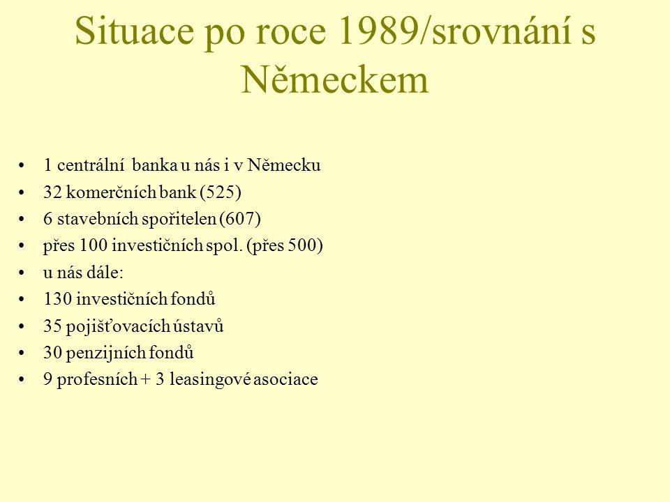 Situace po roce 1989/srovnání s Německem