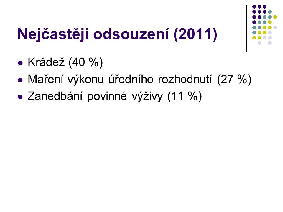 Nejčastěji odsouzení (2011)