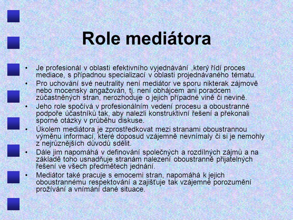 Role mediátora Je profesionál v oblasti efektivního vyjednávání ,který řídí proces mediace, s případnou specializací v oblasti projednávaného tématu.