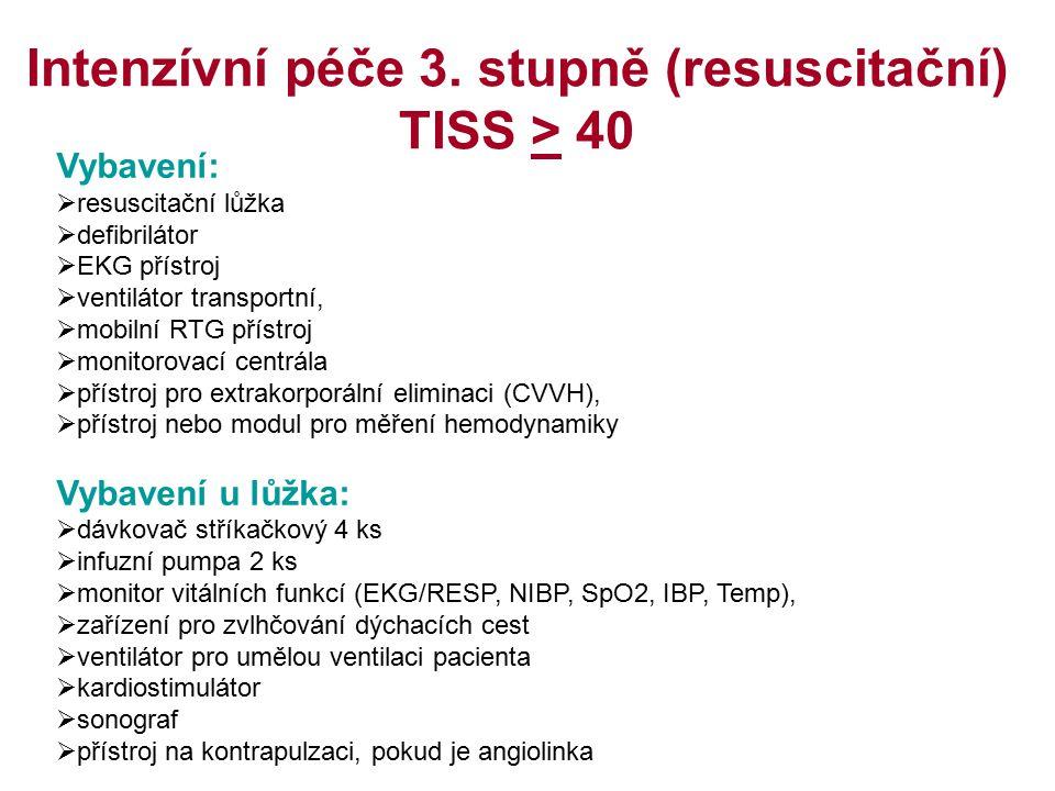 Intenzívní péče 3. stupně (resuscitační) TISS > 40