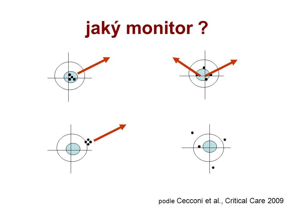 jaký monitor podle Cecconi et al., Critical Care 2009