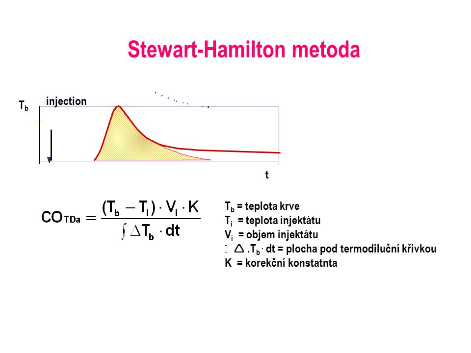 Stewart-Hamilton metoda