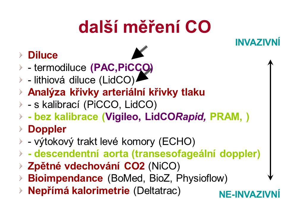 další měření CO Diluce - termodiluce (PAC,PiCCO)