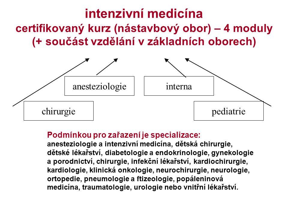 intenzivní medicína certifikovaný kurz (nástavbový obor) – 4 moduly (+ součást vzdělání v základních oborech)