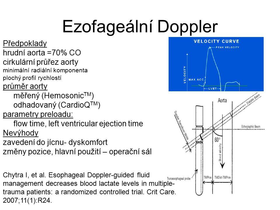 Ezofageální Doppler Předpoklady hrudní aorta =70% CO