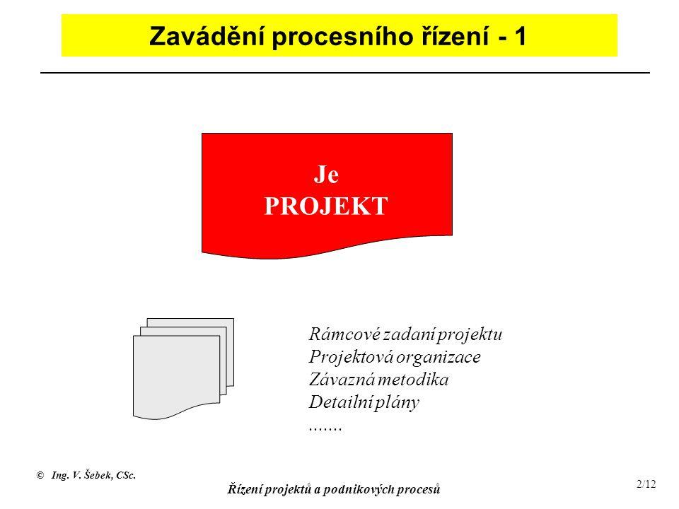 Zavádění procesního řízení - 1
