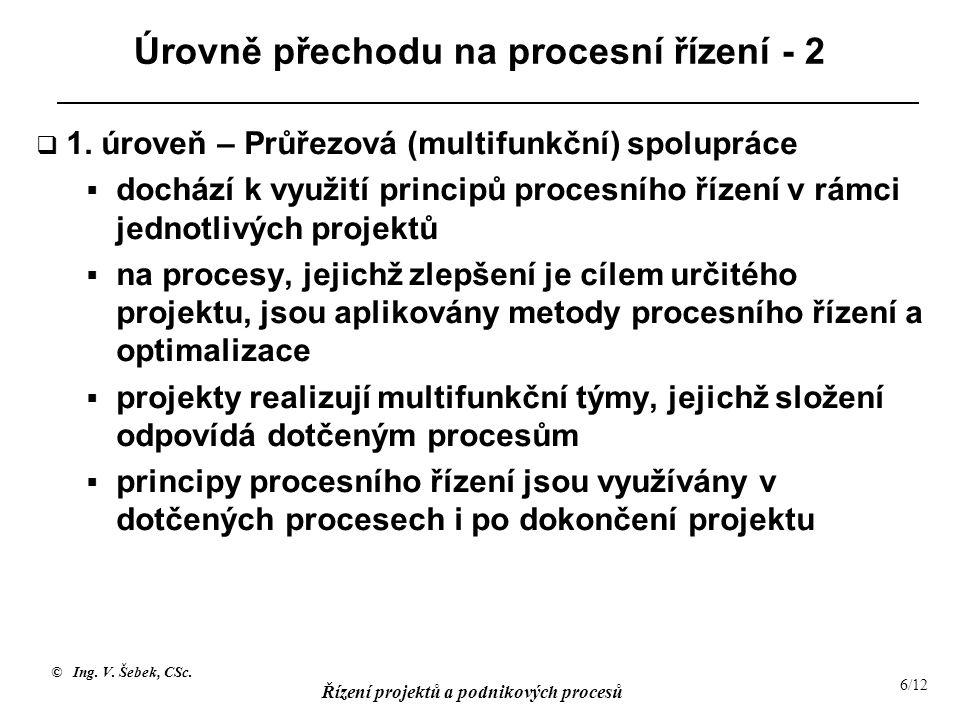 Úrovně přechodu na procesní řízení - 2