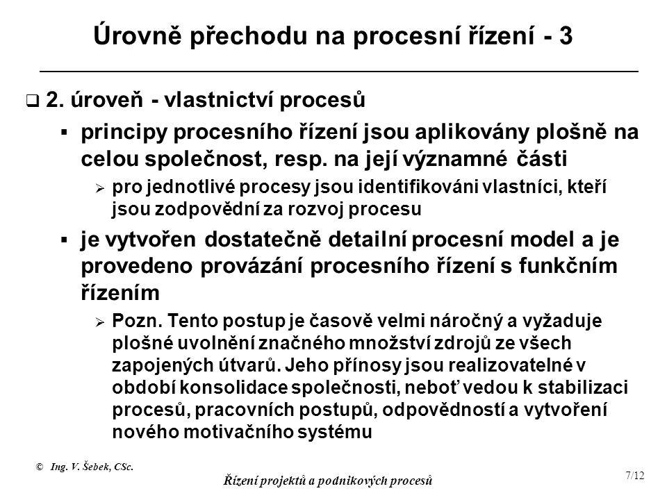 Úrovně přechodu na procesní řízení - 3