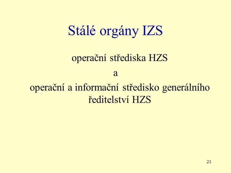 Stálé orgány IZS operační střediska HZS a