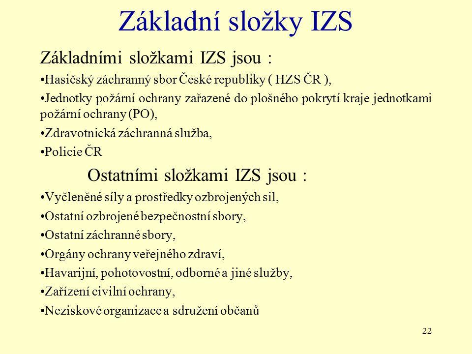 Základní složky IZS Základními složkami IZS jsou :